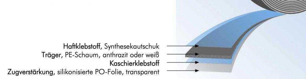 schema-glaserfix111