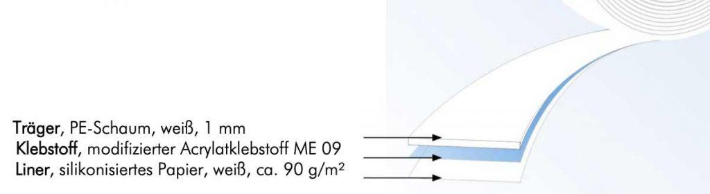 schema-medmount