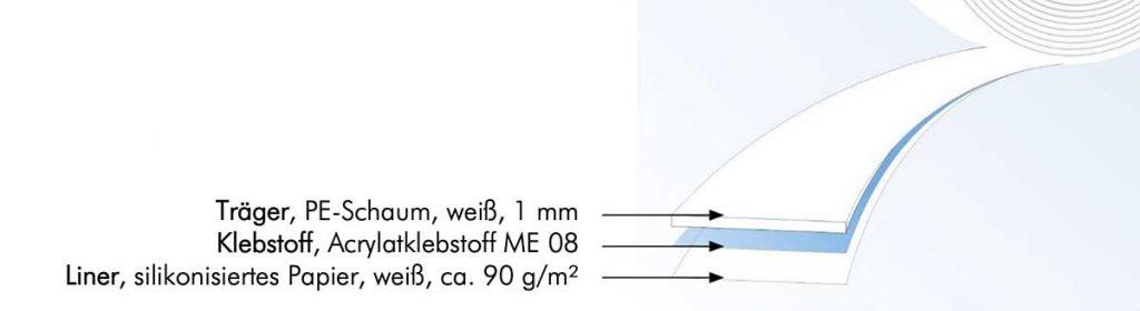 schema-medmount121