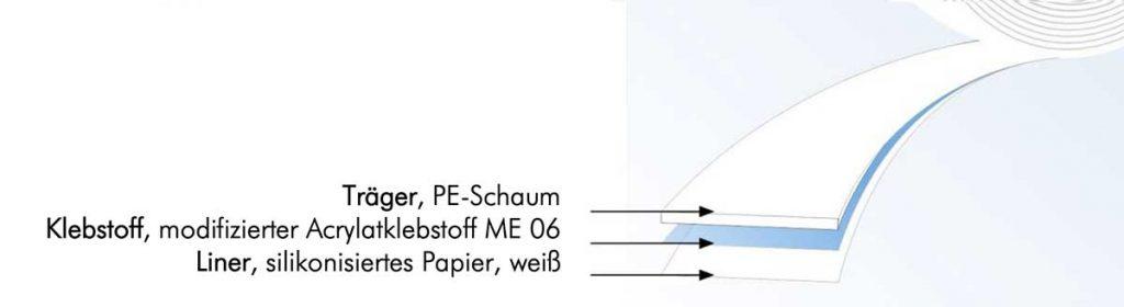 schema-stressmount1